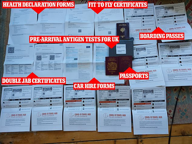THIS is the paperwork needed for a family of 3 to have an amber-list holiday